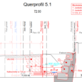 Bauprojekt HWS und Bachöffnung Kapfbach